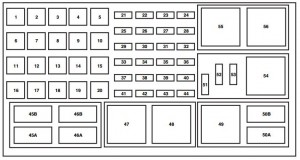 mercury mountaineer third generation 2005 2010 fuse box mercury mountaineer third generation 2005 2010 fuse box diagram