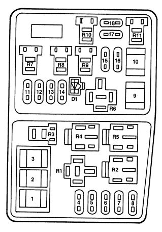 mercury mystique (1995 – 1996) – fuse box diagram