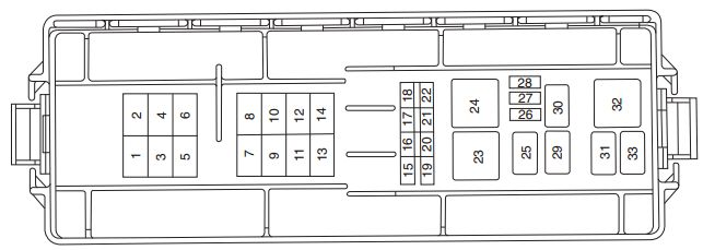 mercury sable fourth generation 2000 2005 fuse box diagram mercury sable 4th generation fuse box power distribution box