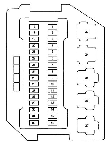 Mercury Villager 1st Generation (1993 – 1998) – fuse box diagram ...