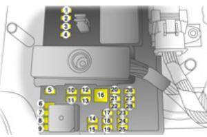 opel gt 2007 2009 fuse box diagram auto genius