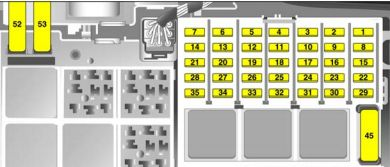 vauxhall combo c (2001 – 2011) – fuse box diagram