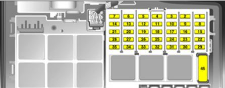vauxhall tigra ii (twin top) (2004 2008) fuse box diagram Chevy Fuse Box Diagram vauxhall fuse box