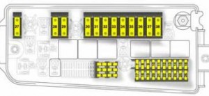 Vauxhall Vectra C 2002 2008 fuse box diagram Auto