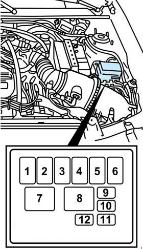 Mercury Tracer (1997 - 1999) - fuse box diagram - Auto Genius