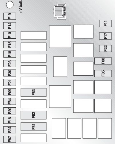 Alfa Romeo Mito  2008 - 2013  - Fuse Box Diagram