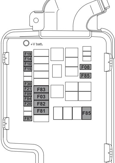 alfa romeo mito  2013 - 2018  - fuse box diagram