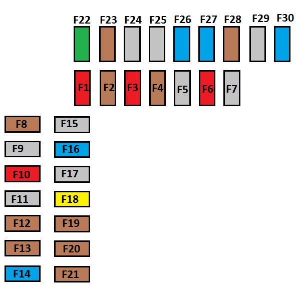 Citroen C4 Cactus  From 2014  - Fuse Box Diagram