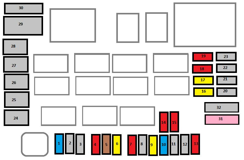 Citroen C4 Aircross  From 2011  - Fuse Box Diagram