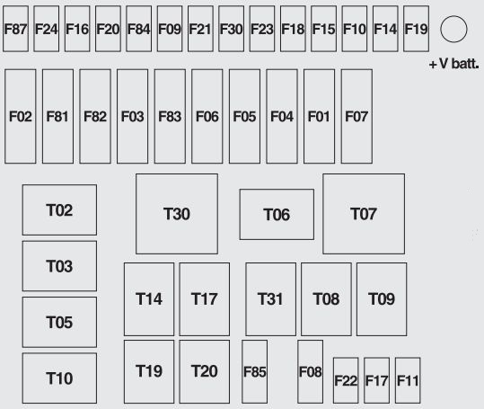 fiat 500  2007 - 2010  - fuse box diagram