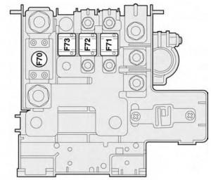 Fiat Croma - bezpieczniki - komora silnika (akumulator)