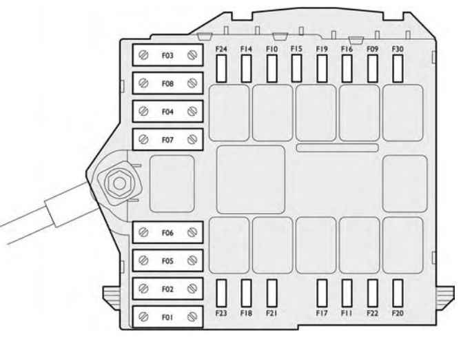 Fiat Croma  2007 - 2009  - Fuse Box Diagram