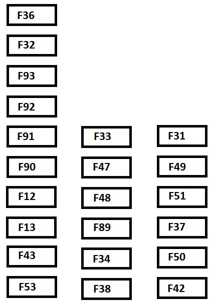 Fiat Ducato Mk3 Fl  From 2014  - Fuse Box Diagram