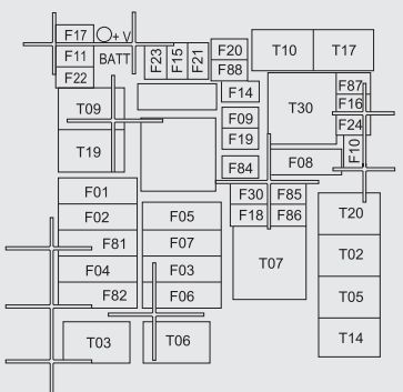 Fiat Doblo  bicargo Mk2 From 2009 Fuse Box Diagram on fiat ducato wiring diagram