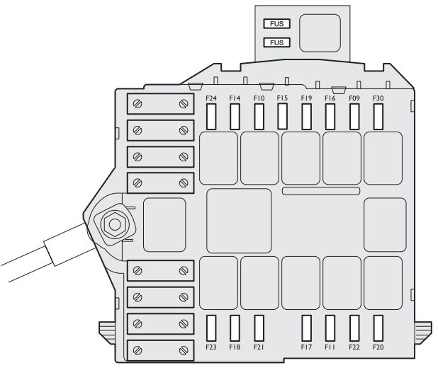 Fiat Idea  2003 - 2012  - Fuse Box Diagram