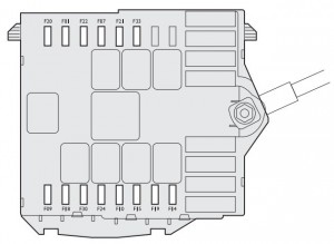 Fiat Linea FL  2013  2015   fuse box    diagram     Auto Genius