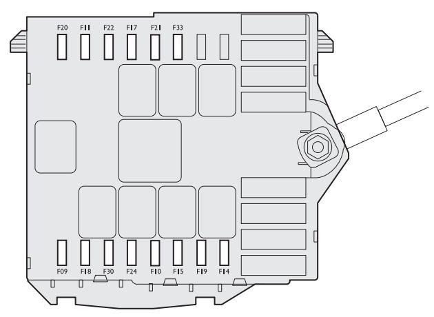 fiat linea (2007 – 2013) – fuse box diagram