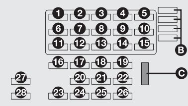 fiat multipla mk2  2004 - 2010  - fuse box diagram