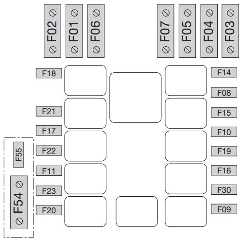 Fiat Punto mk2 Classic from 2004 fuse box diagram