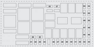 Fiat Punto Evo - fuse box - engine compartment