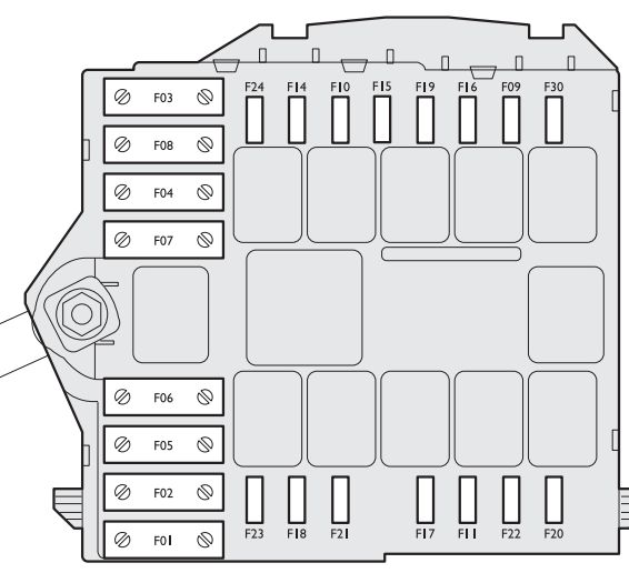 fiat 124 fuse box diagram fiat wiring diagrams