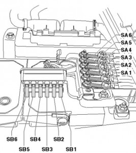 volkswagen amarok  2009 - 2016  - fuse box diagram