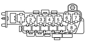Volkswagen Passat B5 Fl 2000 2005 Fuse Box Diagram on 2004 vw passat fuse box diagram