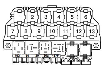 Volkswagen Passat B5 Fl 2000 2005 Fuse Box Diagram on wiring diagram for fog light relay