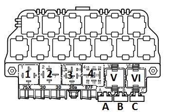 Volkswagen Passat B5 FL fuse box auxiliary relay panel1 volkswagen passat b5 fl (2000 2005) fuse box diagram auto genius 2000 vw beetle fuse diagram at crackthecode.co