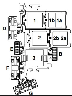 Volkswagen Passat B5 Fl 2000 2005 Fuse Box Diagram on diagram of toyota solara
