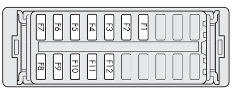 alfa romeo fl fuse box diagram auto genius alfa romeo 147 fl 2005 2010 fuse box diagram