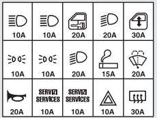 Alfa romeo 156 fl main fuse box symbols alfa romeo 156 fl (2003 2006) fuse box diagram auto genius fuse box symbols at gsmx.co