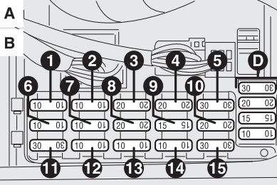 alfa romeo 156 (2003 – 2006) – fuse box diagram