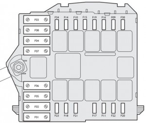 Alfa Romeo 159 - fuse box battery