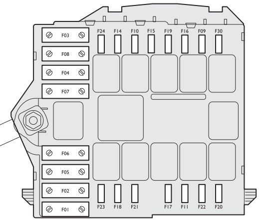 Alfa romeo 159 fuse box battery alfa romeo 159 (2005 2011) fuse box diagram auto genius alfa romeo gt fuse box diagram at creativeand.co