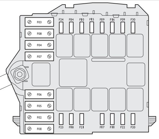 alfa romeo fuse box diagram alfa image wiring alfa romeo brera 2005 2001 fuse box diagram auto genius on alfa romeo 147 fuse box