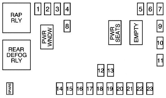 Chevrolet Equinox Mk1  2005 - 2009  - Fuse Box Diagram