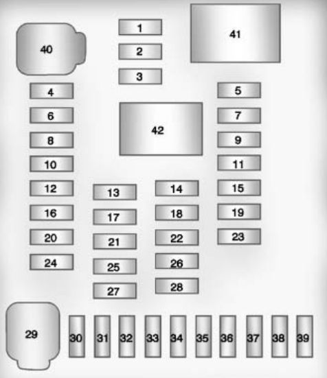 Chevrolet equinox mk2 fuse box instrument panel equinox fuse box cartoon fuse box \u2022 wiring diagrams j squared co 2010 chevy silverado fuse box diagram at aneh.co
