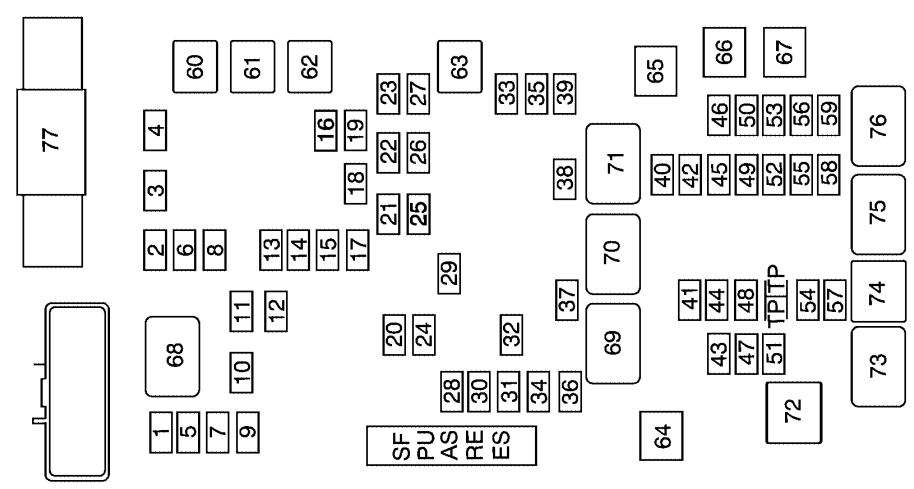 chevrolet express  2003 - 2008  - fuse box diagram