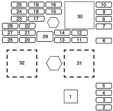 chevrolet hhr  2010  - fuse box diagram