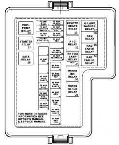 Chrysler Sebring mk1 sedan fuse box power distribution box 246x300 chrysler sebring (2001 2006) fuse box diagram auto genius 2004 dodge stratus fuse box diagram at gsmx.co