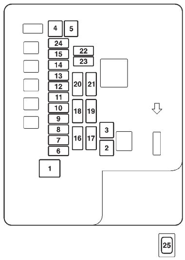 chrysler sebring mk2 coupe fl  2003 - 2005  - fuse box diagram