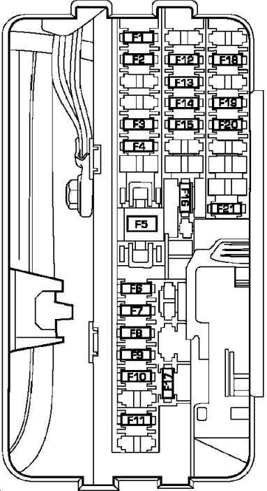Chrysler Aspen  2006 - 2009  - Fuse Box Diagram