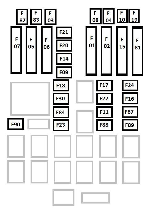 Jeep Renegade  2014 - 2015  - Fuse Box Diagram
