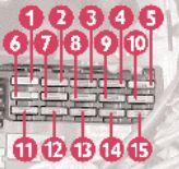 Lancia Y - fuse box