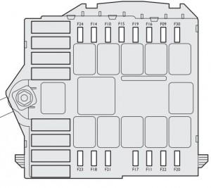 Lancia Ypsilon mk1 - fuse box - engine compartment