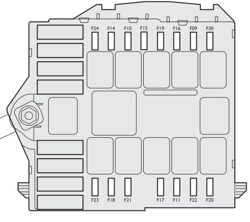 Lancia Ypsilon  2003 - 2011  - Fuse Box Diagram