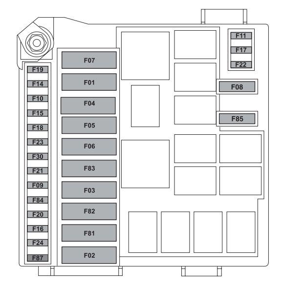 bmw f01 fuse diagram bmw image wiring diagram lancia ypsilon mk2 from 2011 fuse box diagram auto genius on bmw f01 fuse diagram