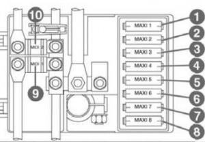 Lancia Lybra - przekazniki - komora silnika - nad akumulatorem