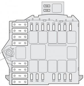 Lancia Musa - fuse box - engine compartment